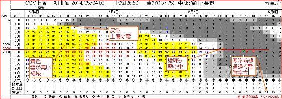 雲断面図 五龍 140504J03 b